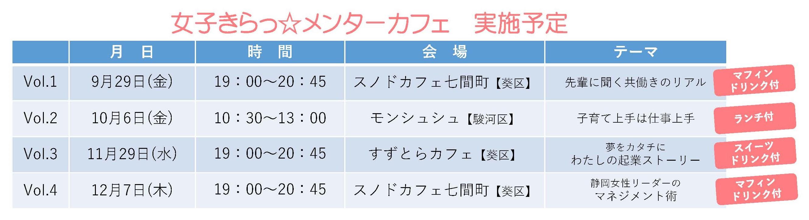 メンターカフェ一覧表 (2)